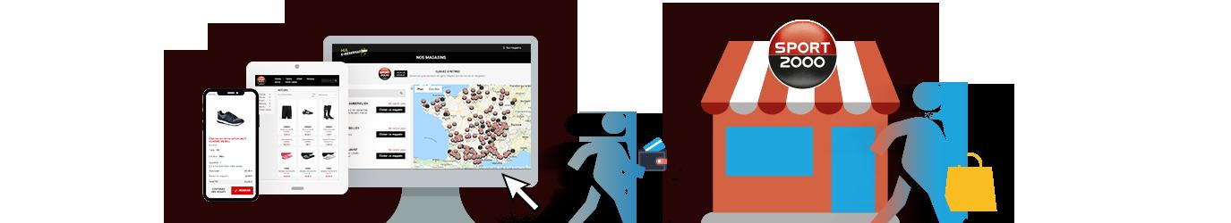 schéma e-réservation click and collect