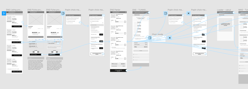 wireframes de conception Figma