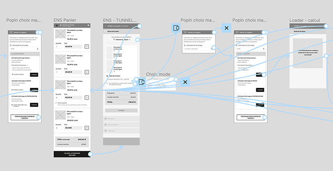 Wireframes UX pour site Internet